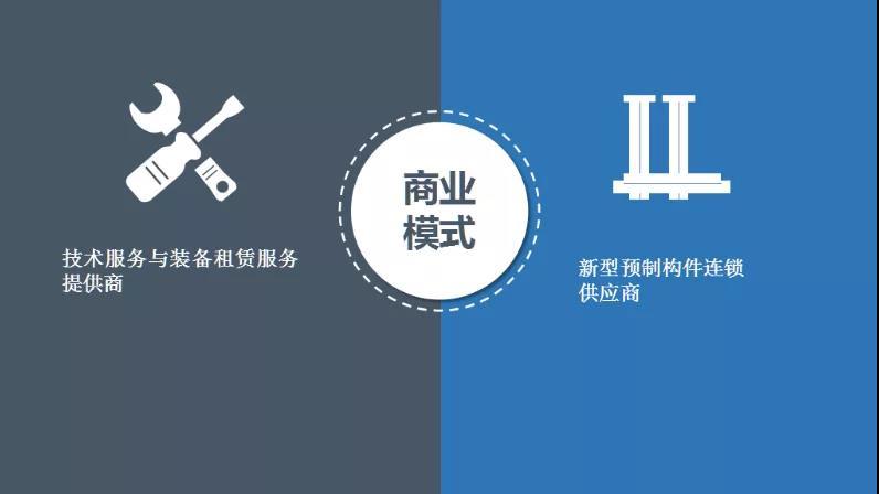 宁波优造商业模式1