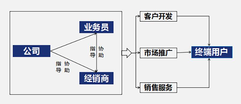 """南方略""""五新战略""""打造中国阀门领军品牌"""