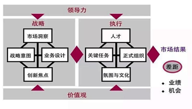 战略规划咨询4