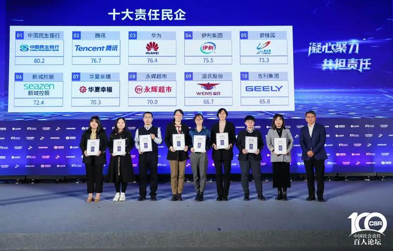 温氏集团入选中国企业社会责任发展指数民营企业top10—2