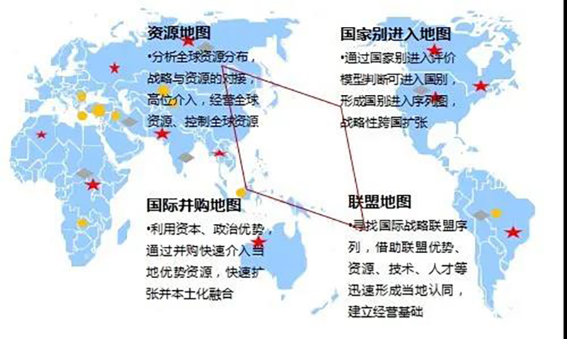 企业并购国际化地图