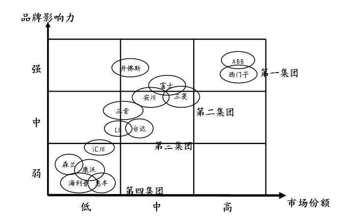 abb变频器12a主回路电路图