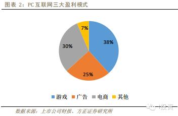 中国移动年_20152016年中国移动蝶形光缆集采总长251万