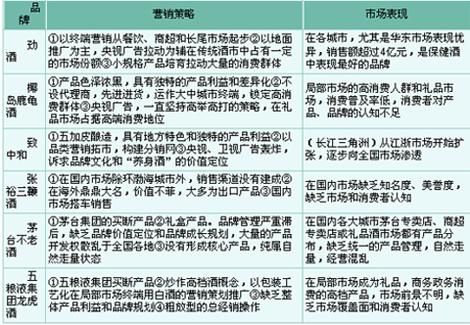 上海银行app太垃圾